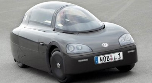 The Most Economic Car in the World