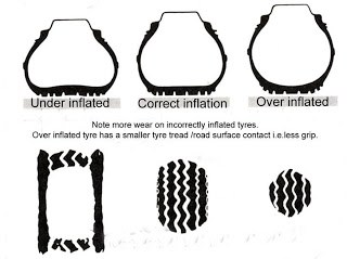 How to check your car tyres for damage