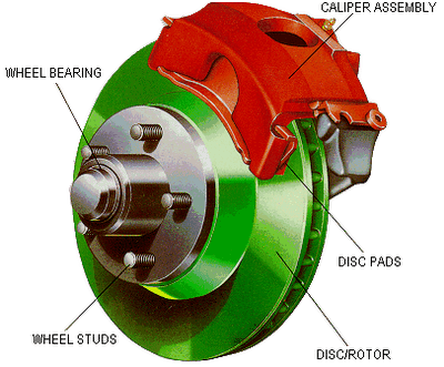 About cars: brake disks