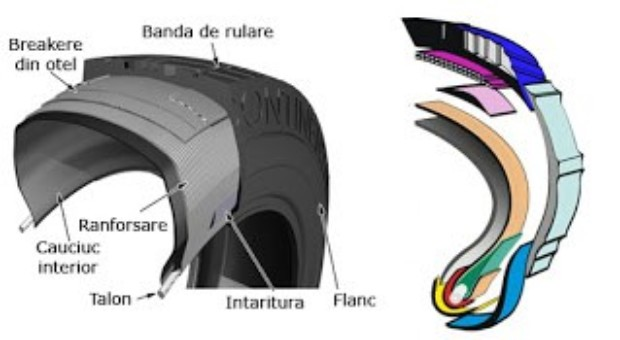 Wheels are Key Parts of Nissan Spares to Find