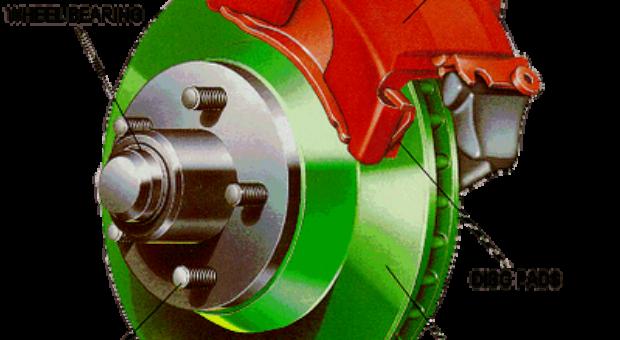About cars: brake disks